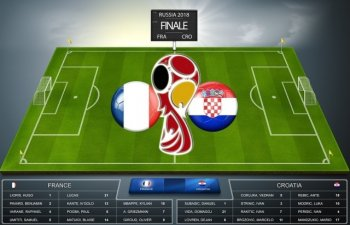 Franta, pentru a doua oara campioana mondiala, dupa 4-2 in finala cu Croatia